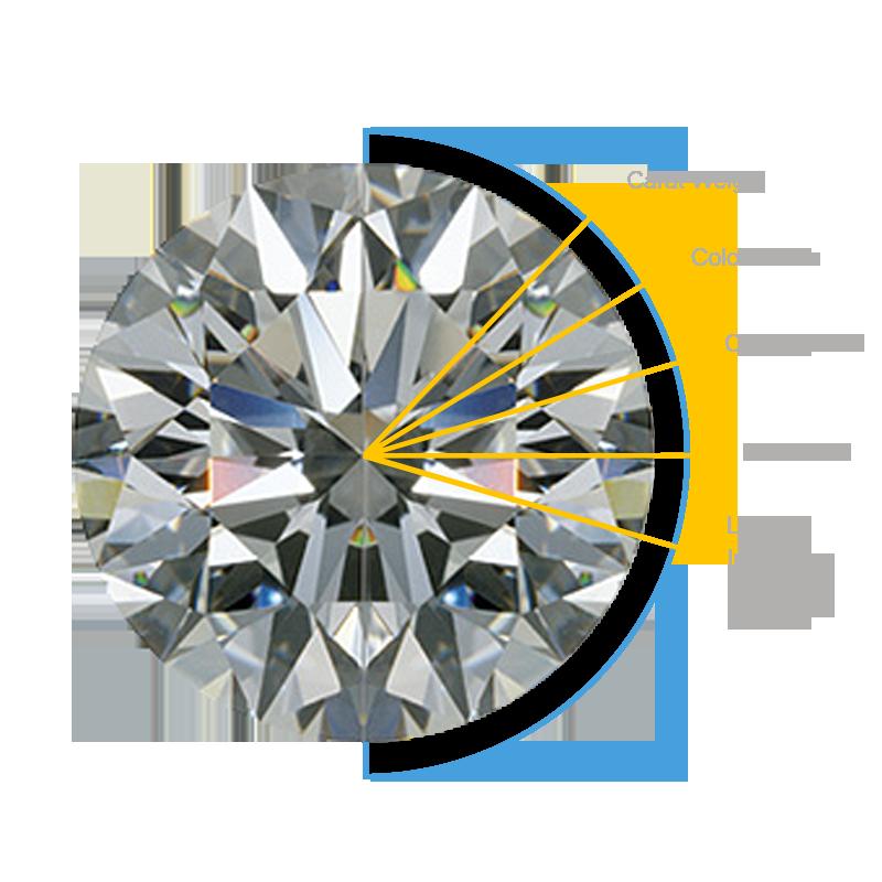4c-gia-diamante